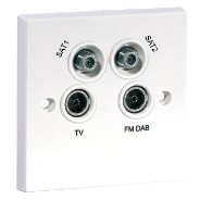 Outlets & Faceplates