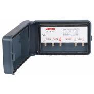 Combiners, Splitters & Filters